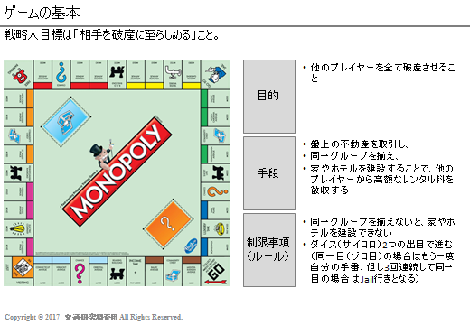 20170123_monopoly_目的と手段