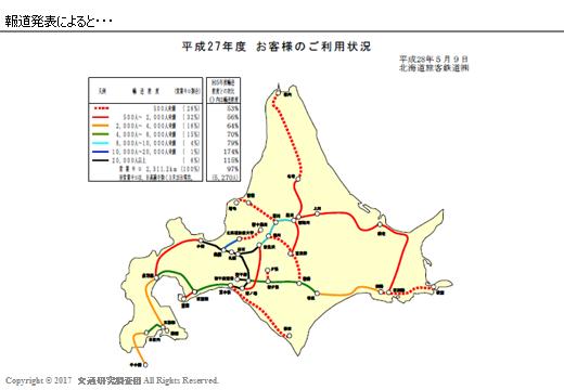 20170222_路線図