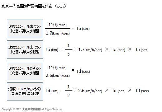20170303_Newsの検証(北海道新幹線)_計算2