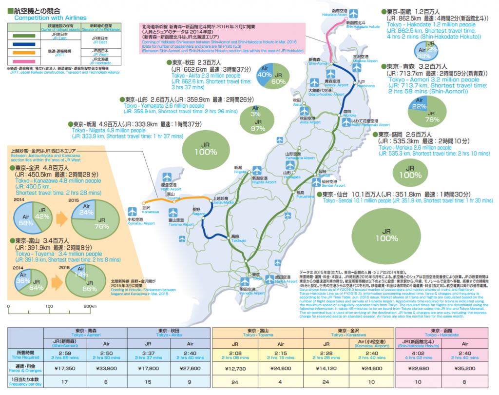 20170303_Newsの検証(北海道新幹線)_JRAir